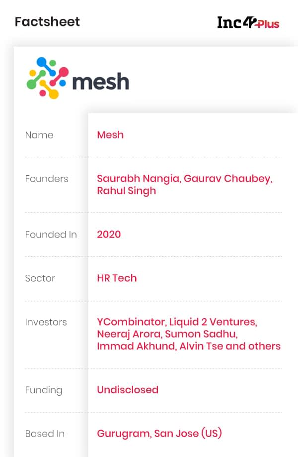 Y Combinator-Backed Mesh Looks To Blend Social Media Analytics With Employee Management